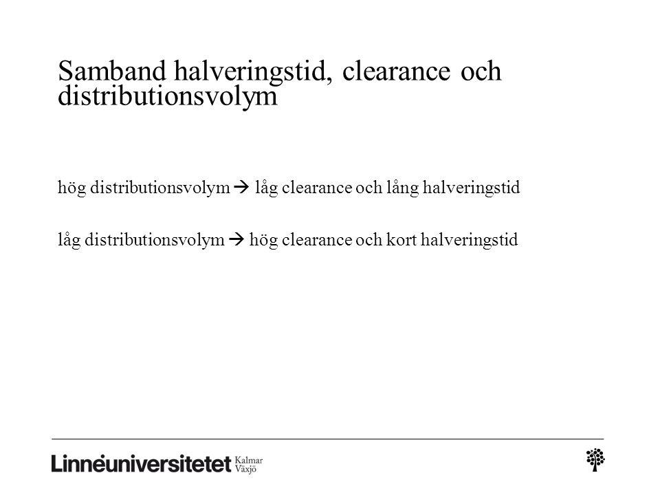 Samband halveringstid, clearance och distributionsvolym