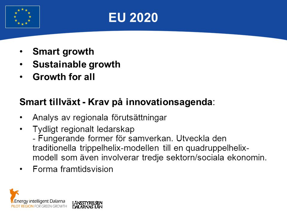 EU 2020 Smart growth Sustainable growth Growth for all