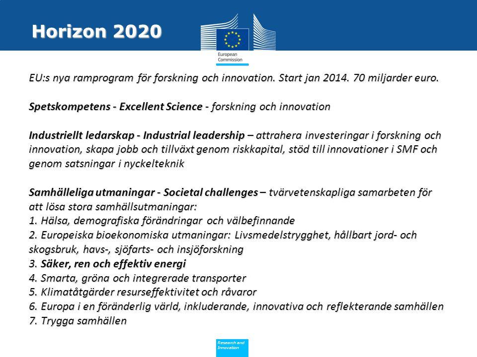 Horizon 2020 EU:s nya ramprogram för forskning och innovation. Start jan 2014. 70 miljarder euro.