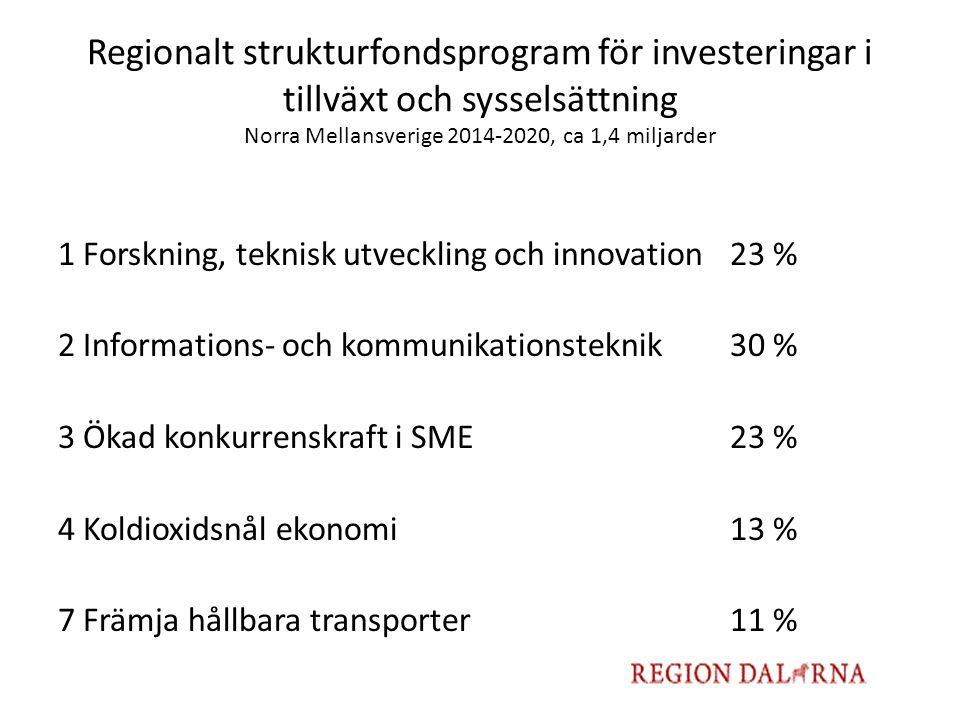 Regionalt strukturfondsprogram för investeringar i tillväxt och sysselsättning Norra Mellansverige 2014-2020, ca 1,4 miljarder