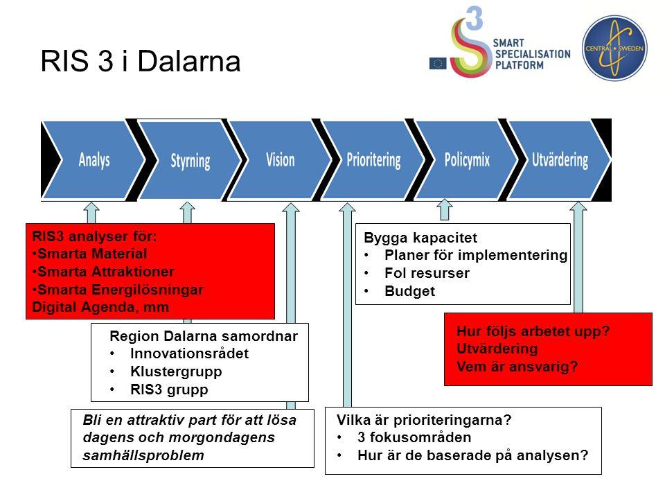 RIS 3 i Dalarna RIS3 analyser för: Smarta Material Smarta Attraktioner