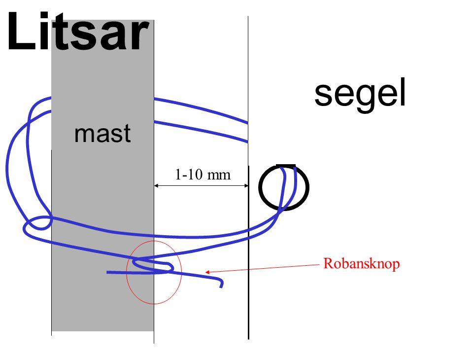 Litsar segel mast 1-10 mm Robansknop