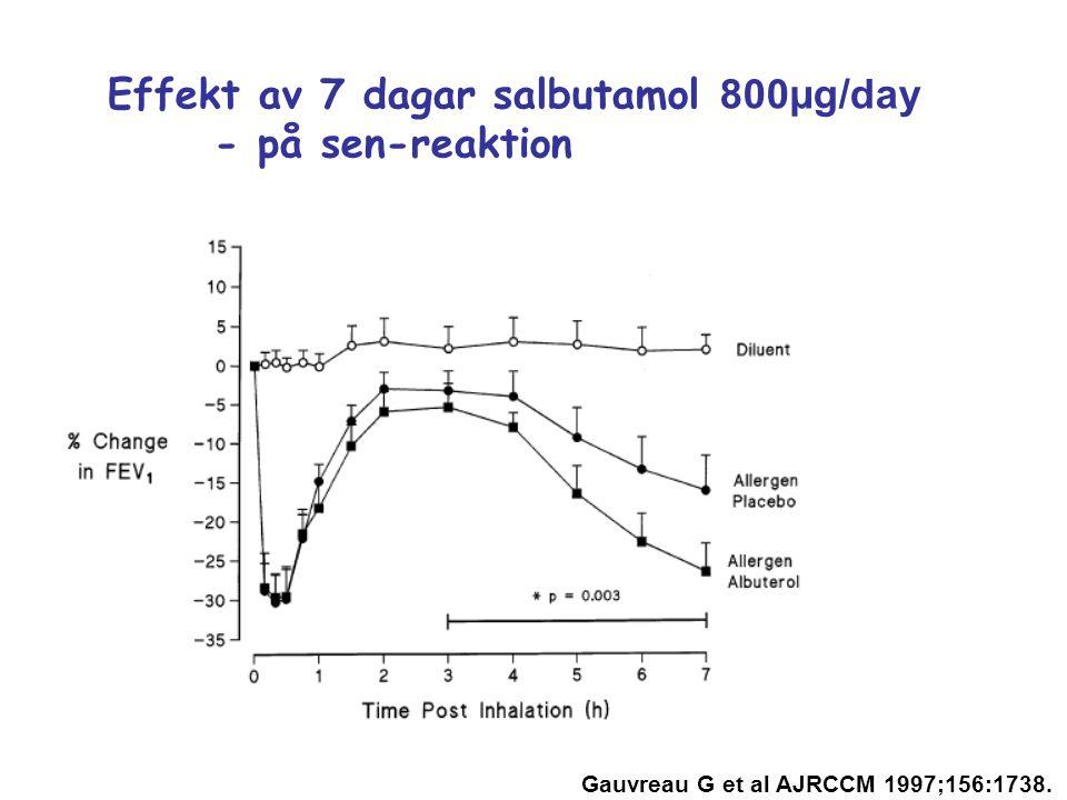 Effekt av 7 dagar salbutamol 800µg/day - på sen-reaktion