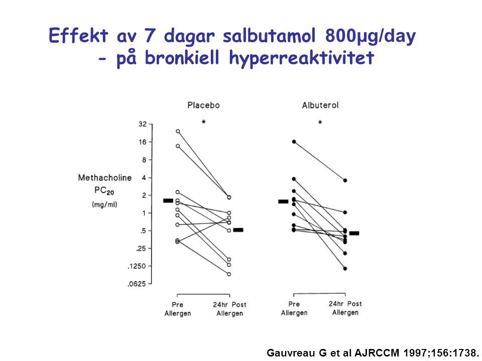 Effekt av 7 dagar salbutamol 800µg/day - på bronkiell hyperreaktivitet