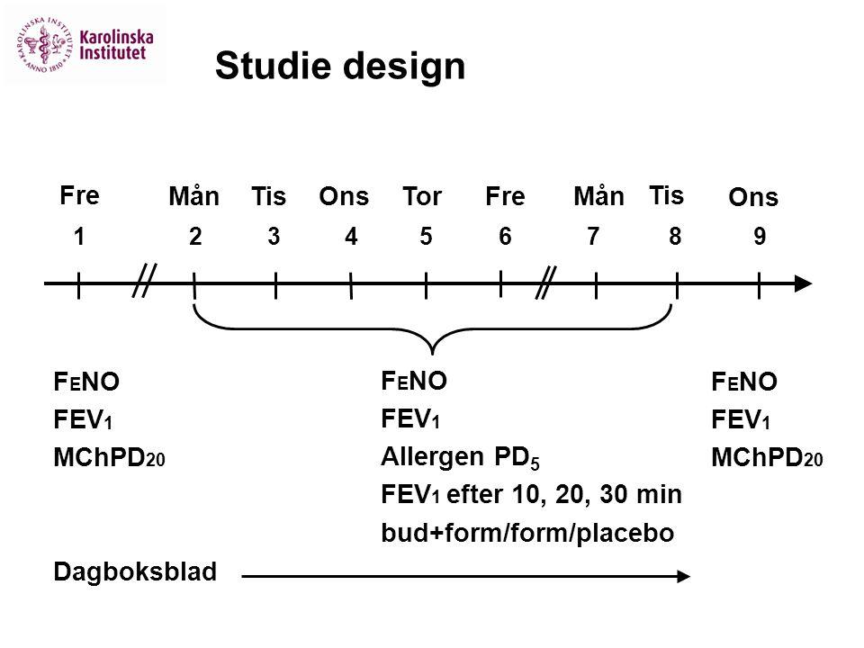 Studie design Fre Mån Tis Ons Tor Fre Mån Tis Ons FENO FEV1 MChPD20