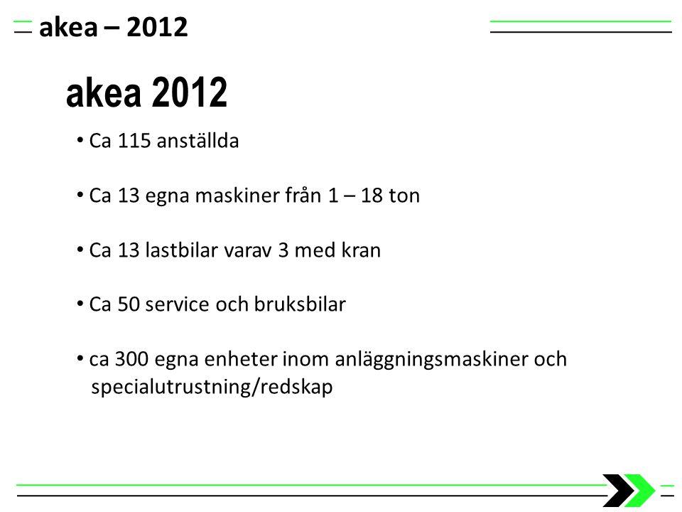 akea 2012 akea – 2012 Ca 115 anställda