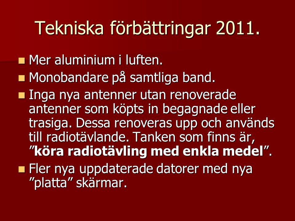 Tekniska förbättringar 2011.