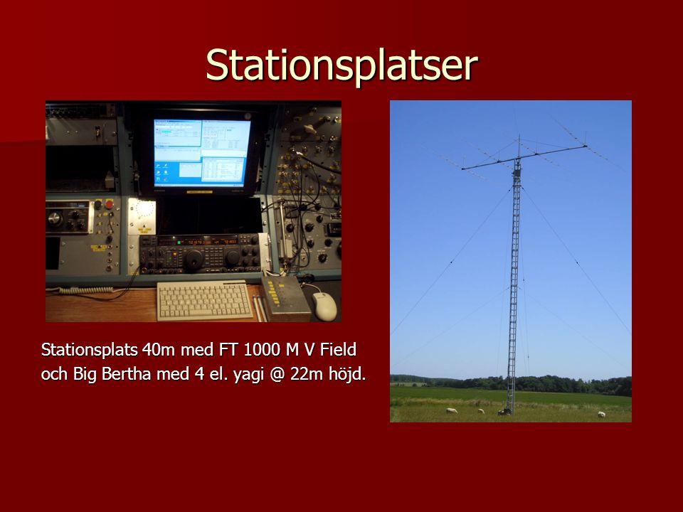 Stationsplatser Stationsplats 40m med FT 1000 M V Field