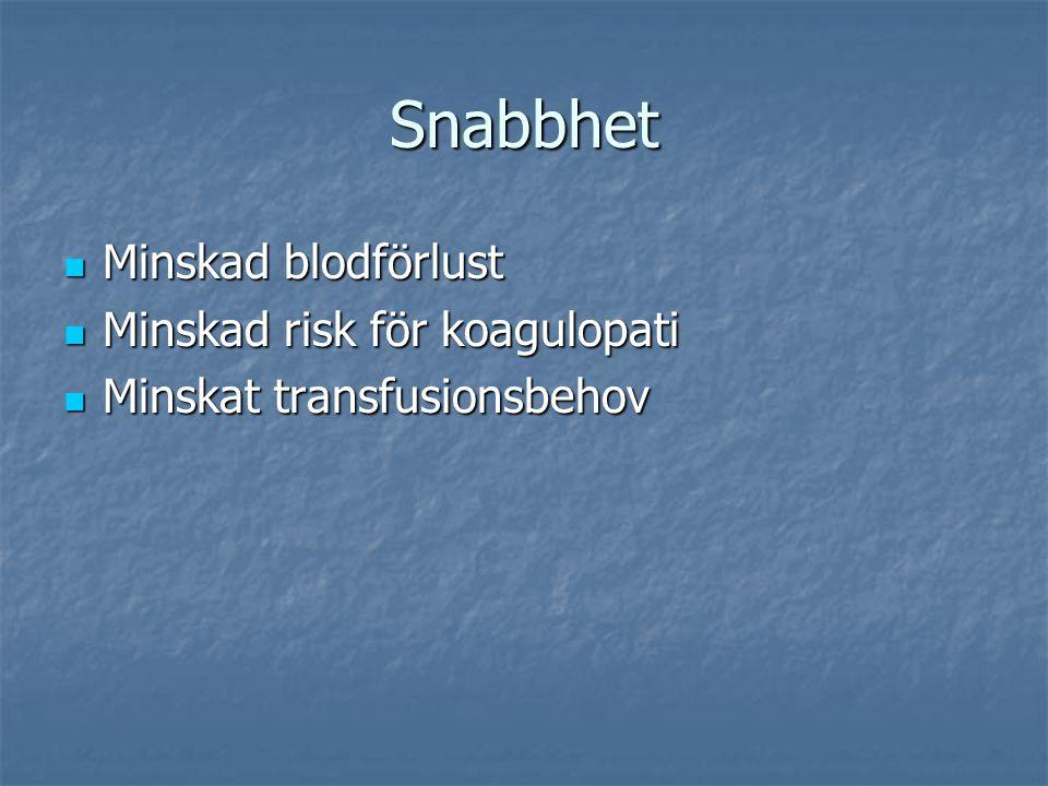 Snabbhet Minskad blodförlust Minskad risk för koagulopati