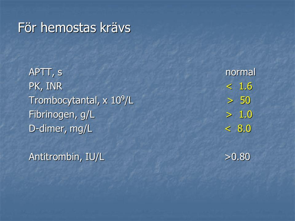 För hemostas krävs APTT, s normal PK, INR < 1.6