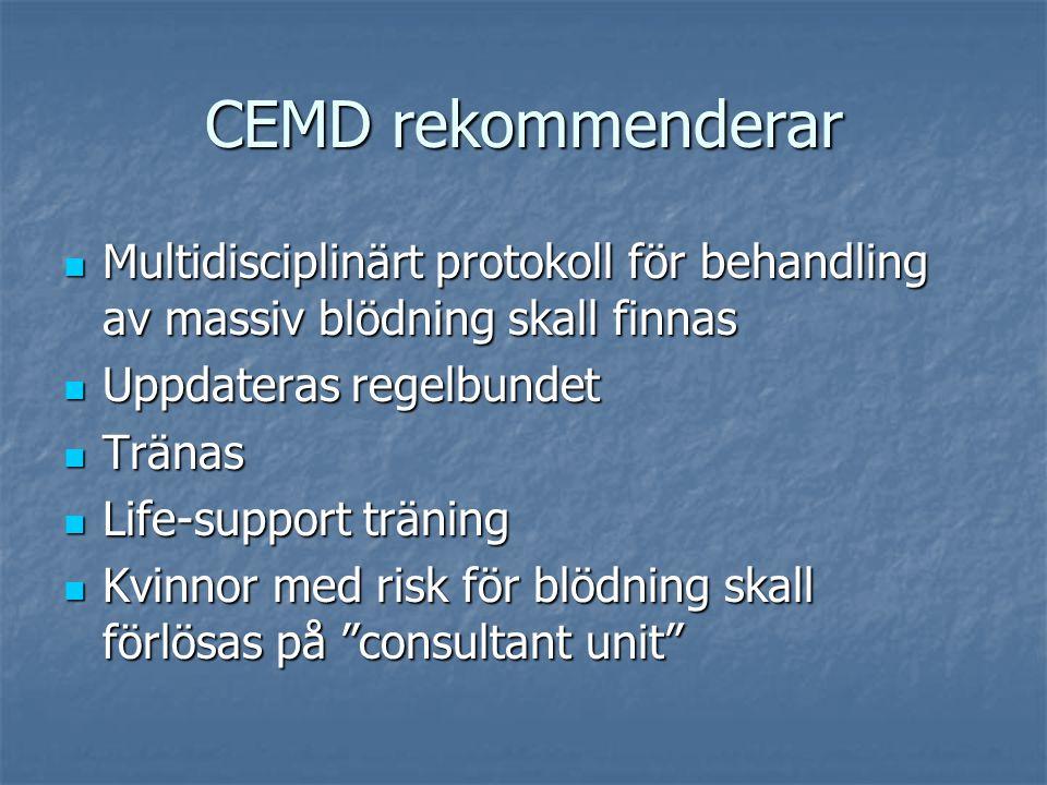 CEMD rekommenderar Multidisciplinärt protokoll för behandling av massiv blödning skall finnas. Uppdateras regelbundet.
