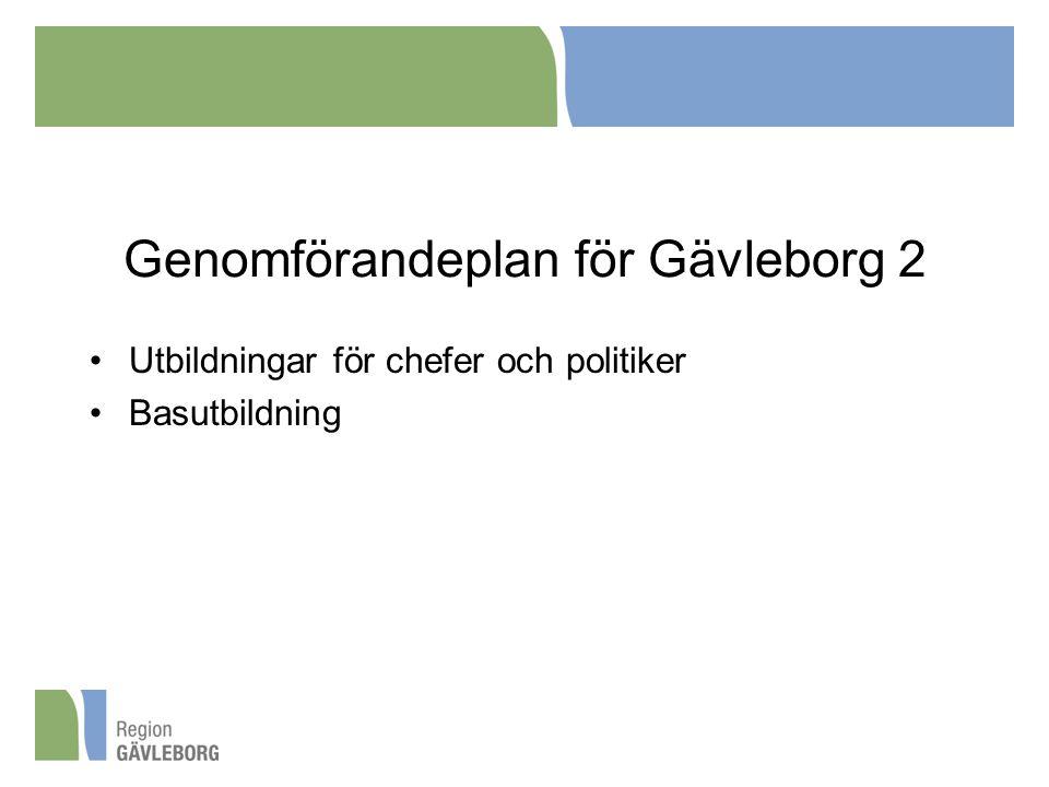 Genomförandeplan för Gävleborg 2