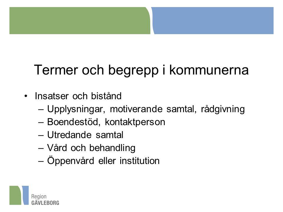 Termer och begrepp i kommunerna