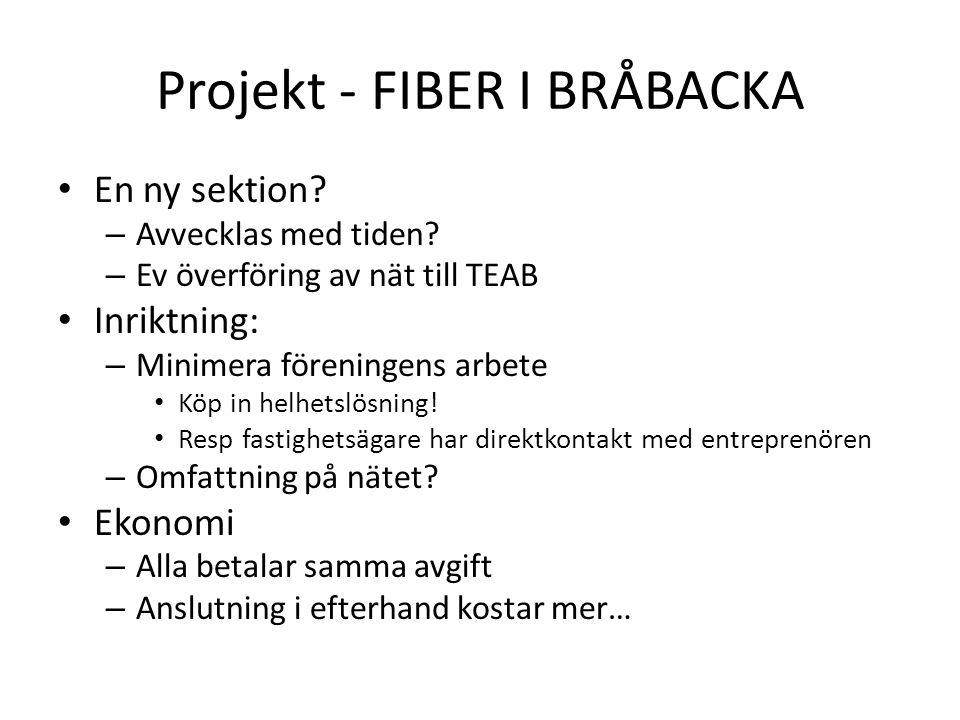 Projekt - FIBER I BRÅBACKA
