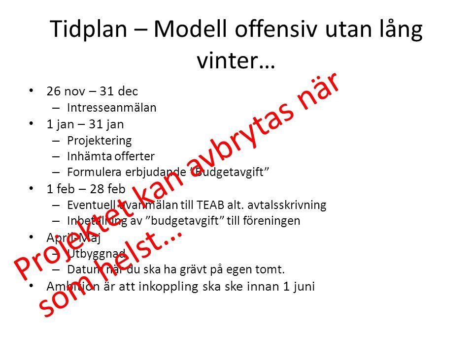 Tidplan – Modell offensiv utan lång vinter…