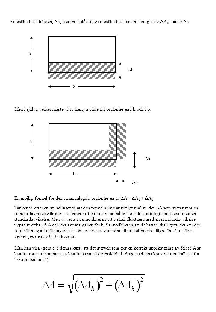 En osäkerhet i höjden, Dh, kommer då att ge en osäkerhet i arean som ges av DAh = ± b · Dh