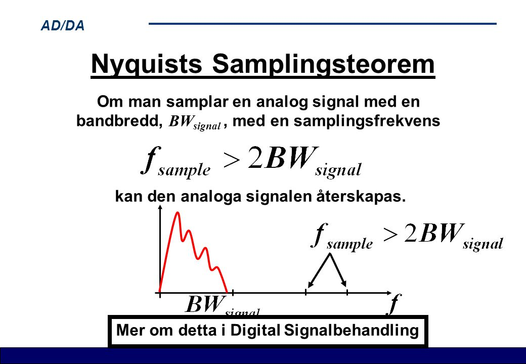 Nyquists Samplingsteorem