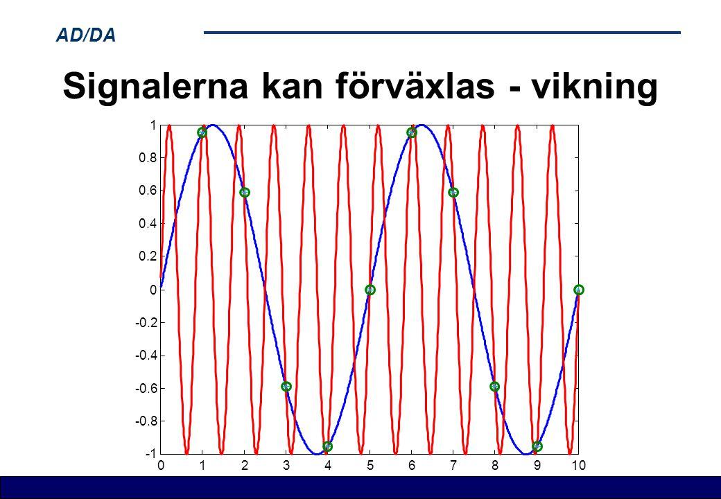 Signalerna kan förväxlas - vikning