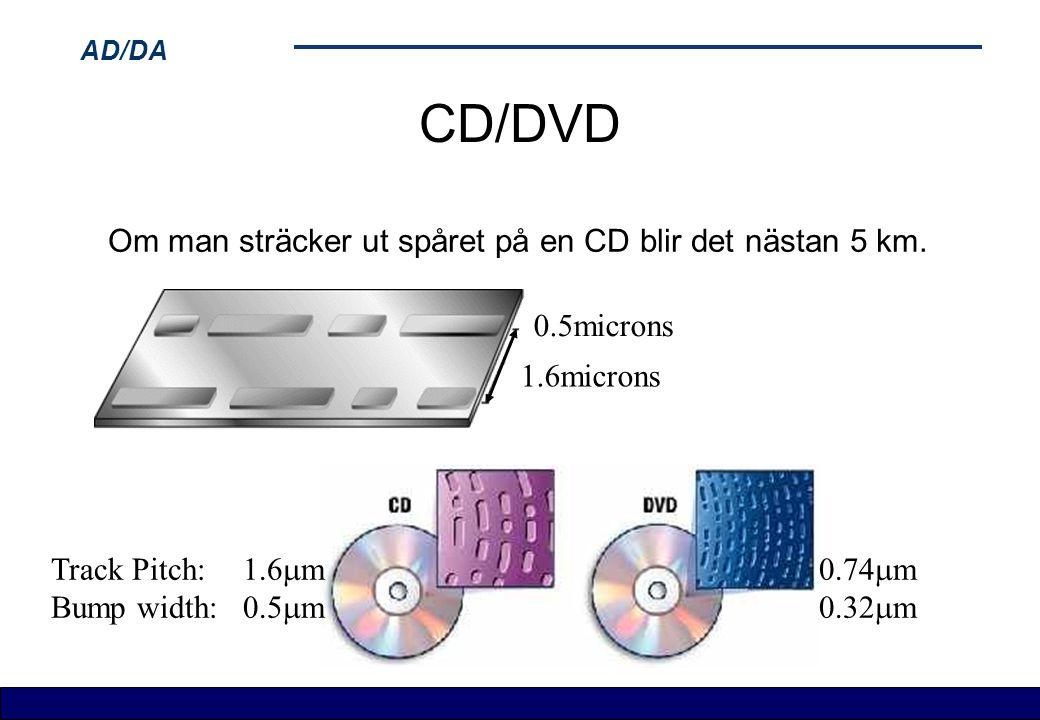 CD/DVD Om man sträcker ut spåret på en CD blir det nästan 5 km.