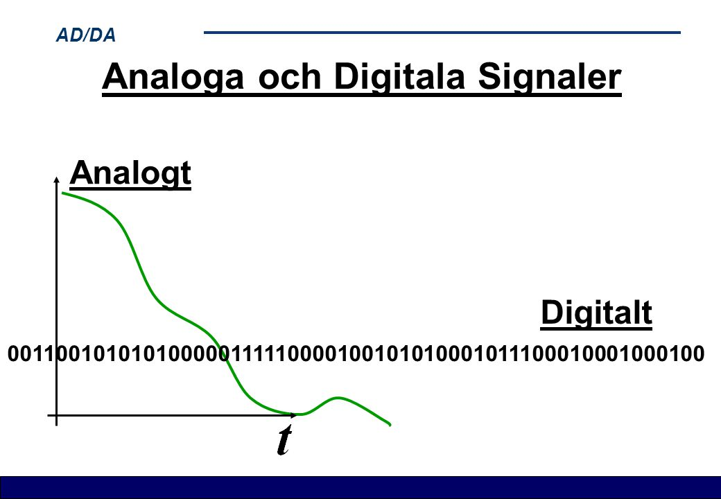 Analoga och Digitala Signaler