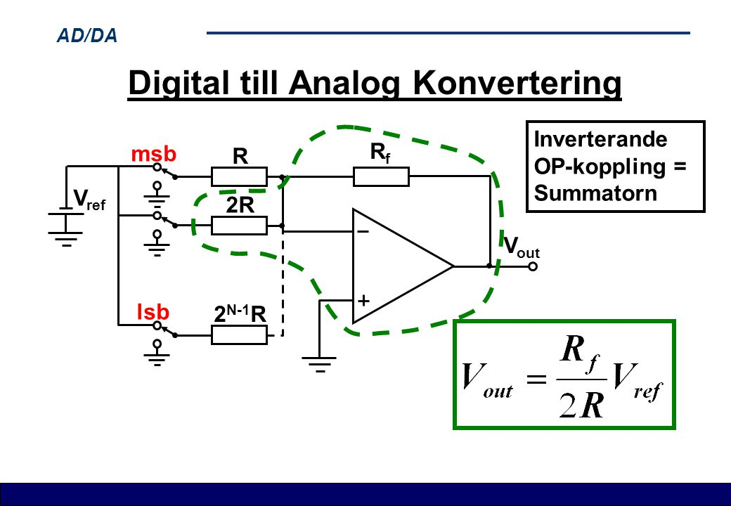 Digital till Analog Konvertering