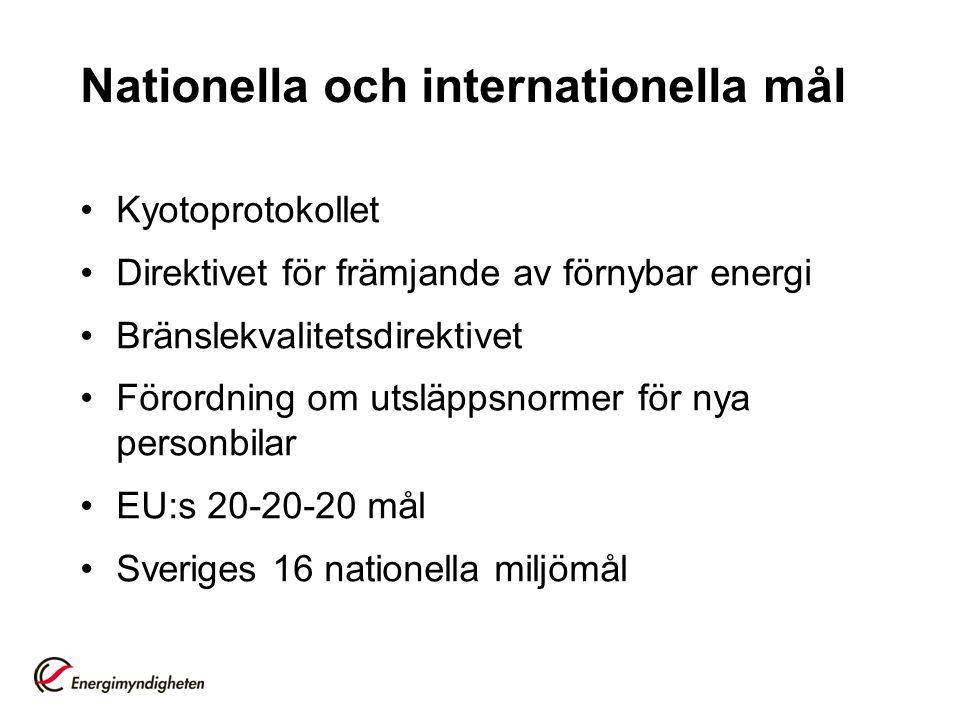 Nationella och internationella mål