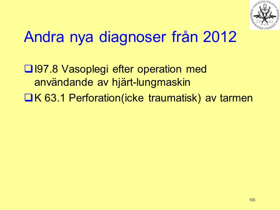 Andra nya diagnoser från 2012
