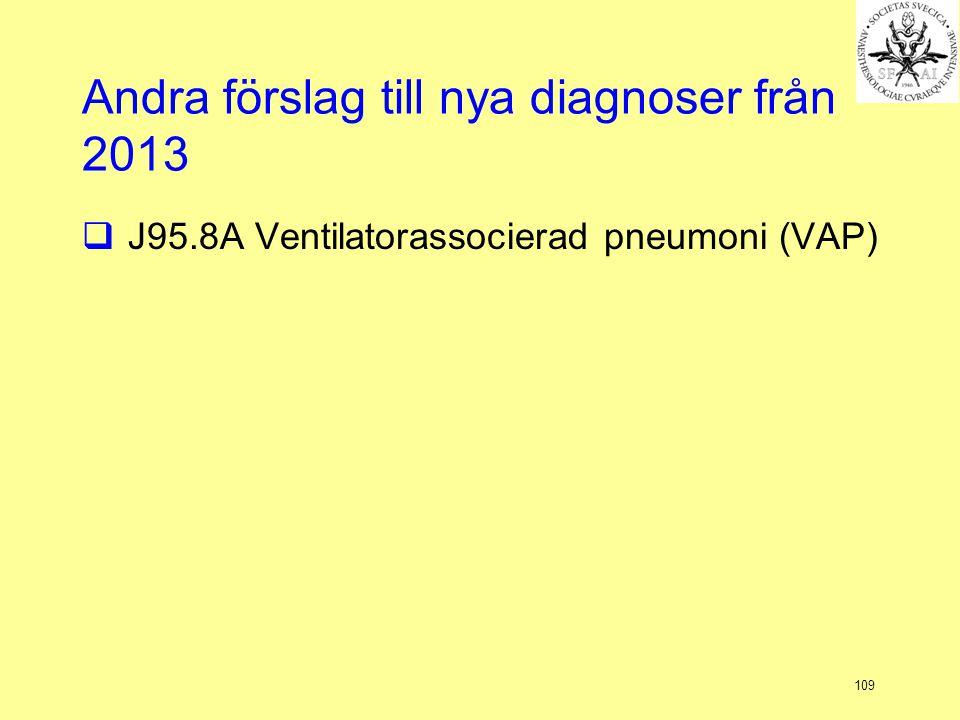 Andra förslag till nya diagnoser från 2013