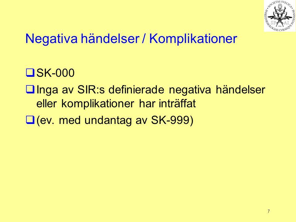 Negativa händelser / Komplikationer