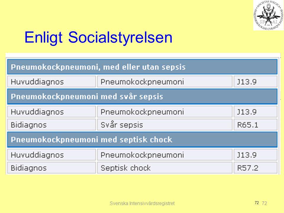 Enligt Socialstyrelsen