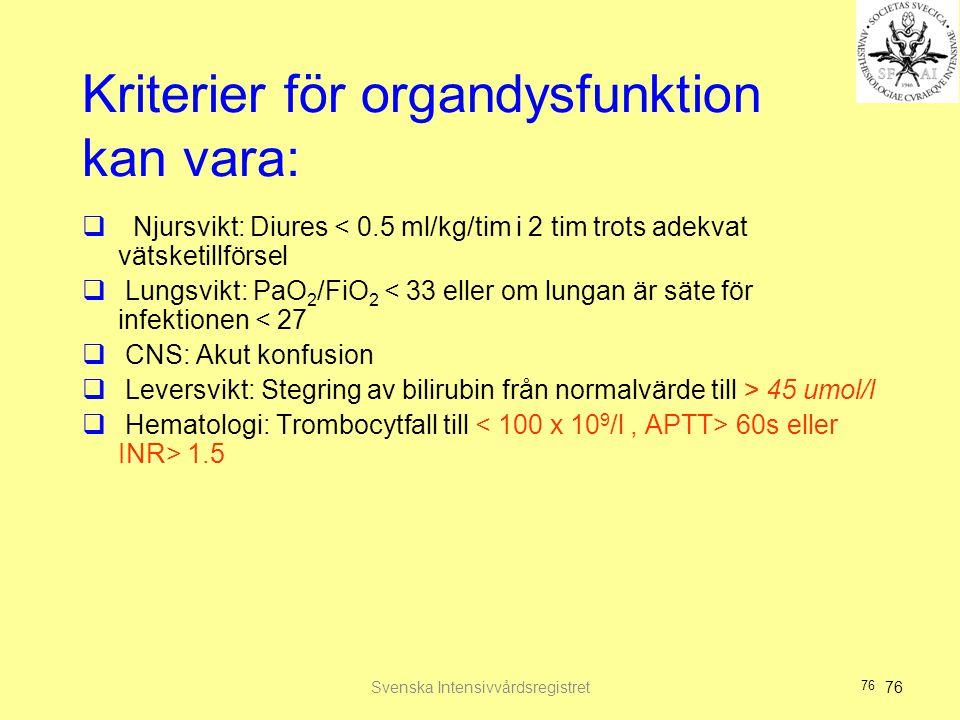 Kriterier för organdysfunktion kan vara:
