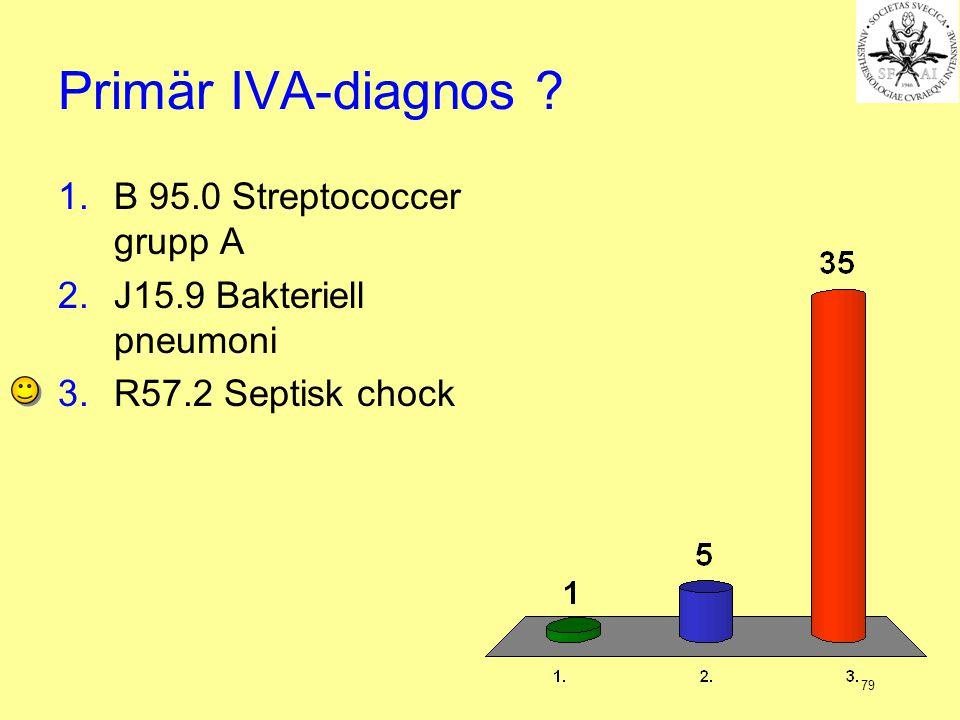 Primär IVA-diagnos B 95.0 Streptococcer grupp A