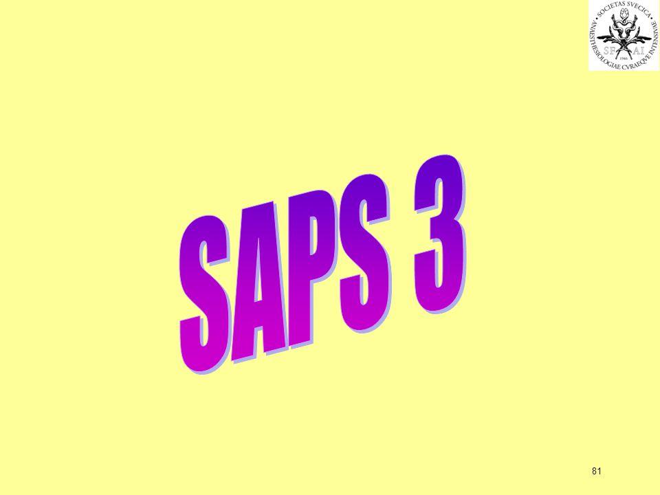 SAPS 3