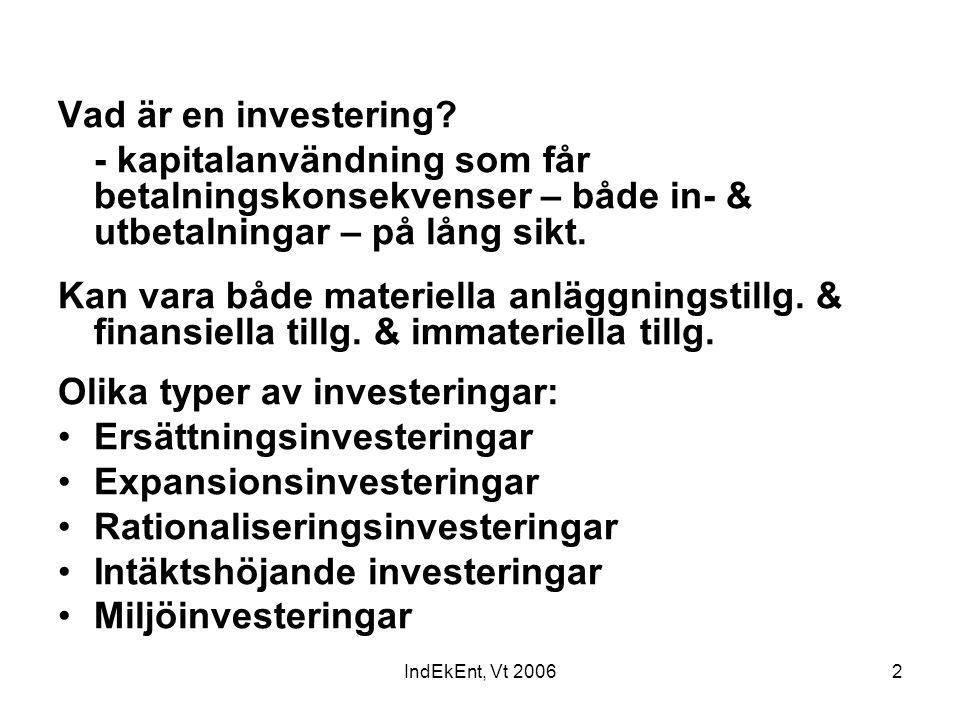 Olika typer av investeringar: Ersättningsinvesteringar