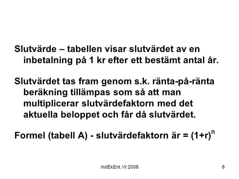 Formel (tabell A) - slutvärdefaktorn är = (1+r)n