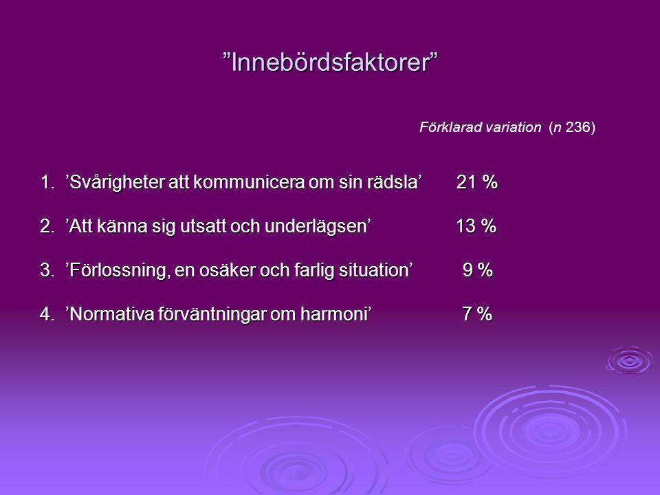 Innebördsfaktorer Förklarad variation (n 236) 1. 'Svårigheter att kommunicera om sin rädsla' 21 %
