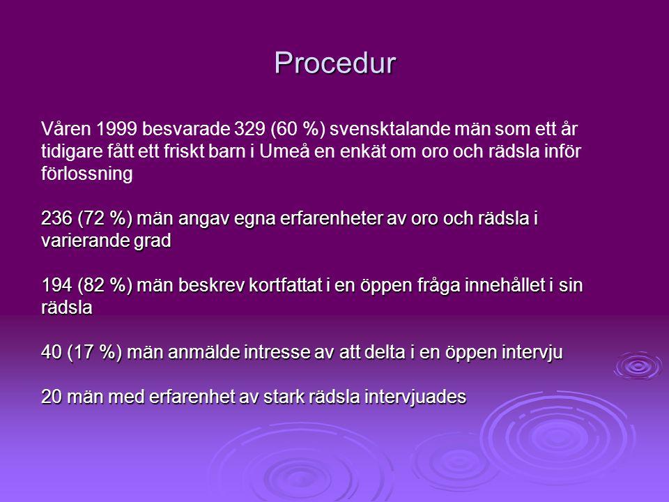 Procedur Våren 1999 besvarade 329 (60 %) svensktalande män som ett år