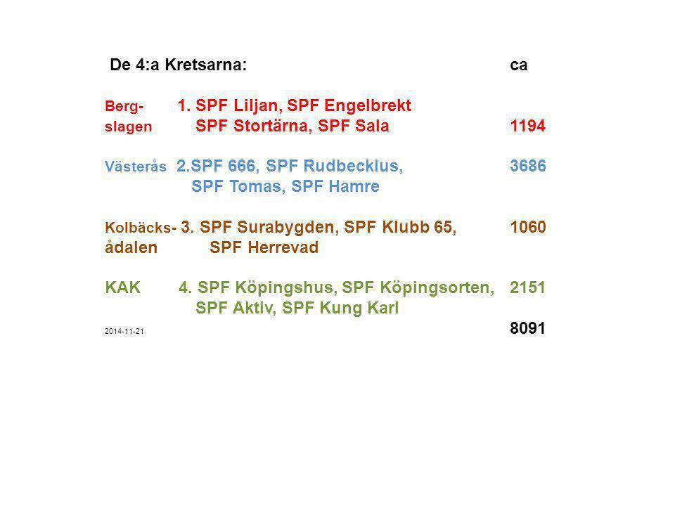 KAK 4. SPF Köpingshus, SPF Köpingsorten, 2151 SPF Aktiv, SPF Kung Karl