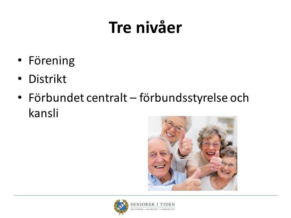 Tre nivåer Förening Distrikt