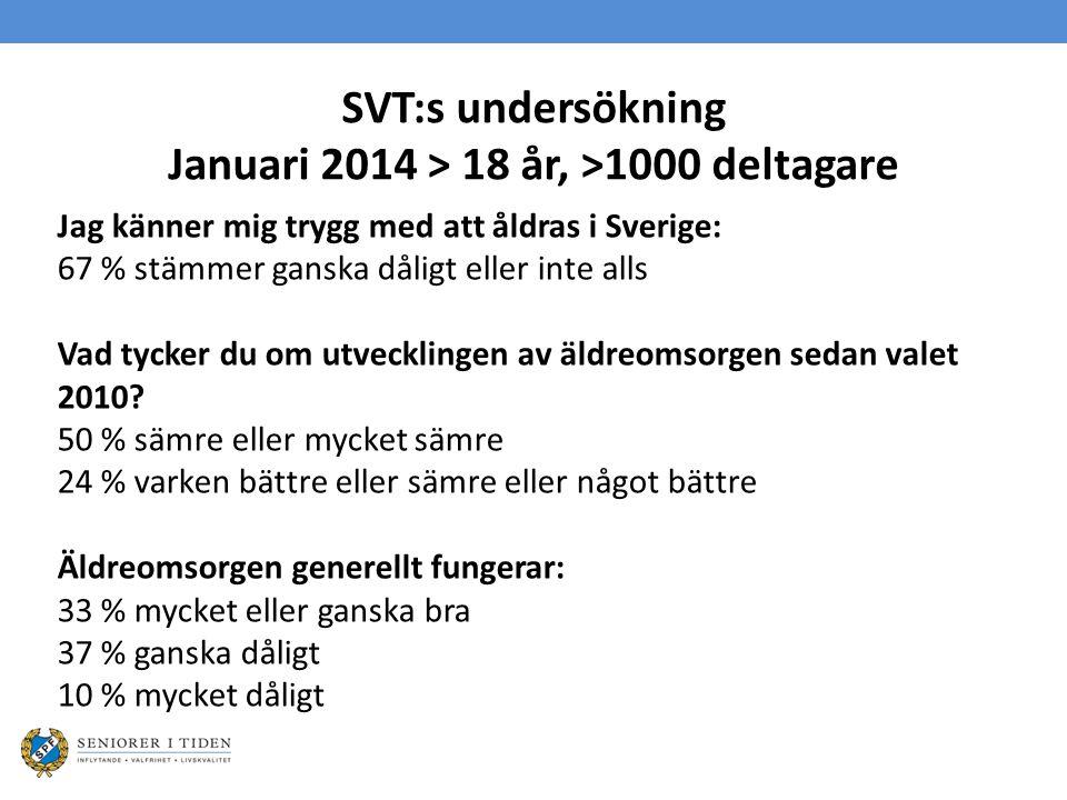 Januari 2014 > 18 år, >1000 deltagare