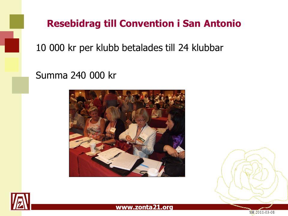 Resebidrag till Convention i San Antonio