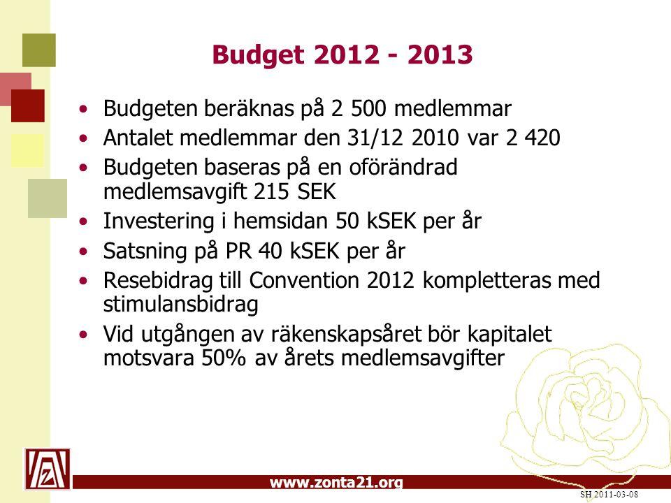 Budget 2012 - 2013 Budgeten beräknas på 2 500 medlemmar