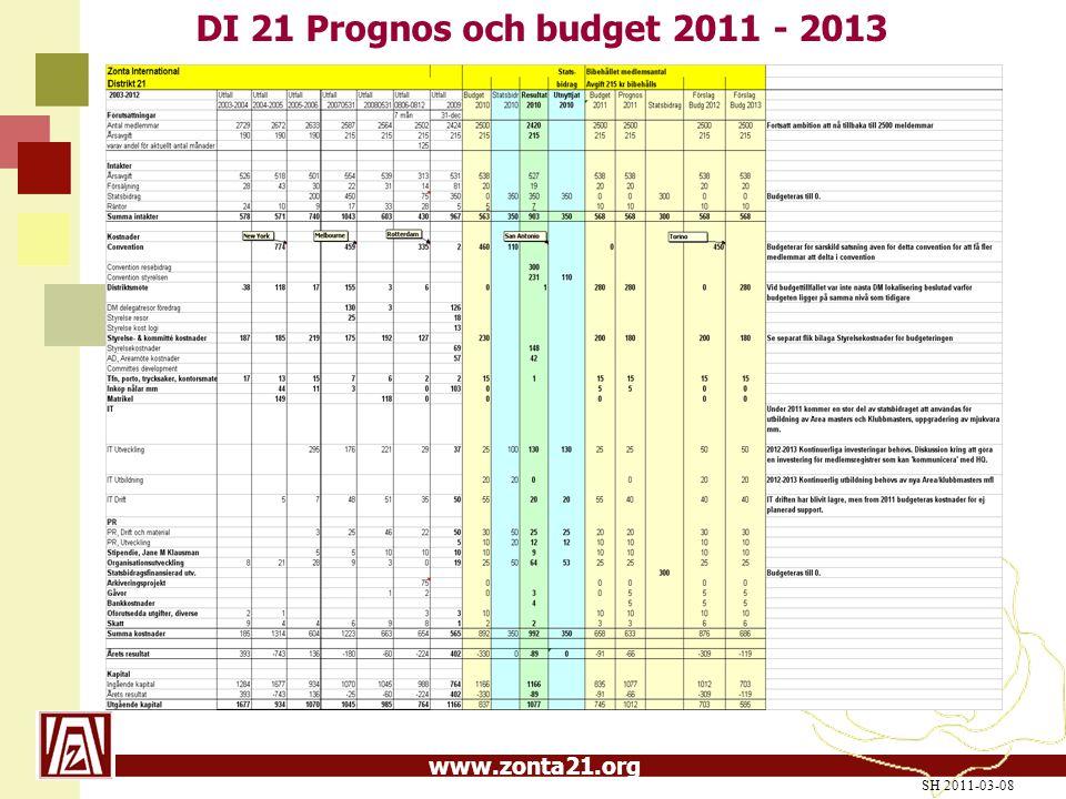 DI 21 Prognos och budget 2011 - 2013 SH 2011-03-08
