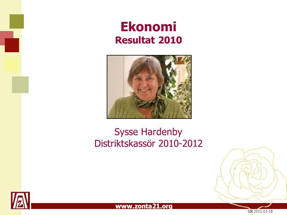 Ekonomi Resultat 2010 Sysse Hardenby Distriktskassör 2010-2012
