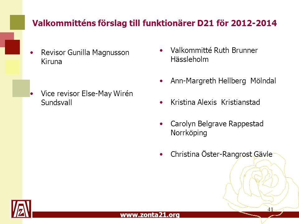 Valkommitténs förslag till funktionärer D21 för 2012-2014