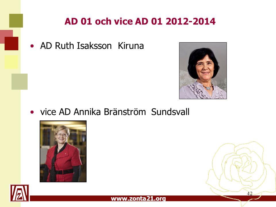 AD 01 och vice AD 01 2012-2014 AD Ruth Isaksson Kiruna