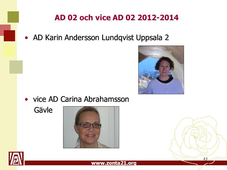 AD 02 och vice AD 02 2012-2014 AD Karin Andersson Lundqvist Uppsala 2. vice AD Carina Abrahamsson.