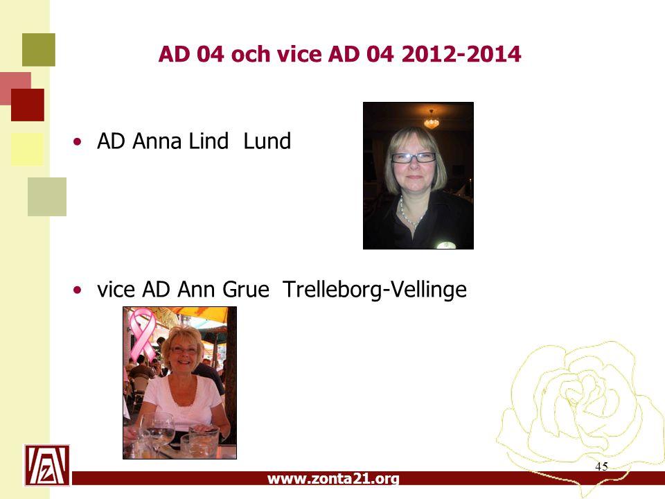 AD 04 och vice AD 04 2012-2014 AD Anna Lind Lund