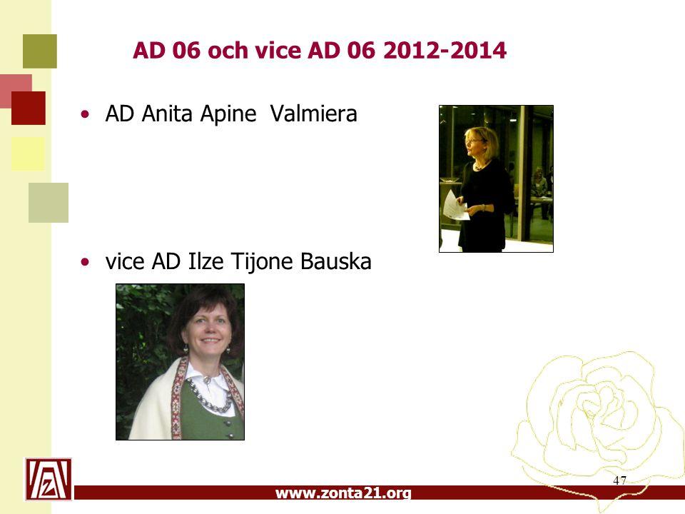 AD 06 och vice AD 06 2012-2014 AD Anita Apine Valmiera
