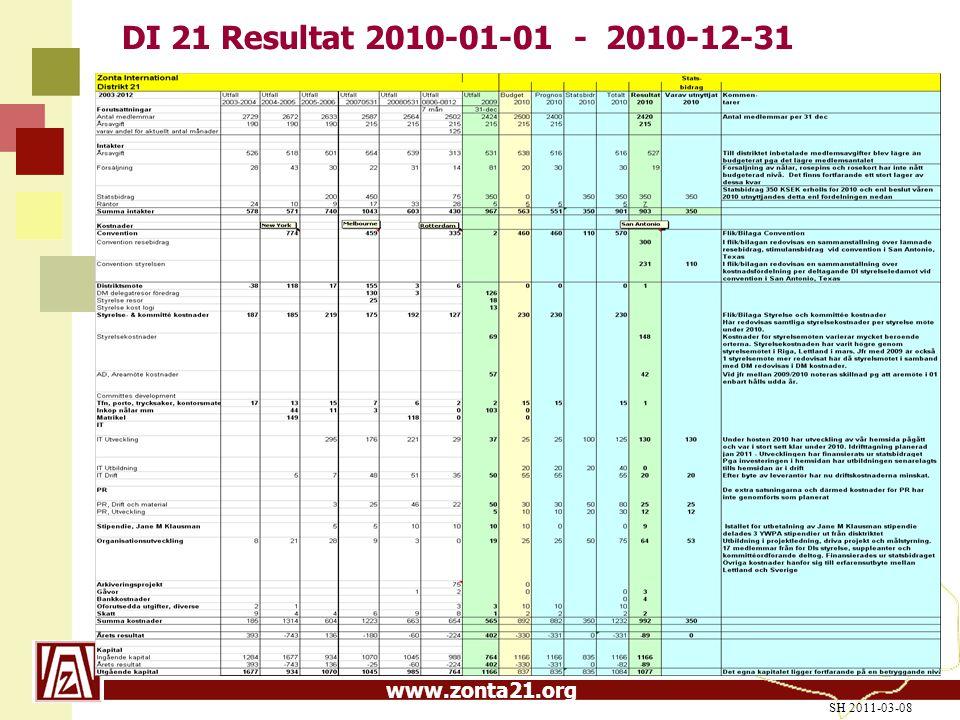 DI 21 Resultat 2010-01-01 - 2010-12-31 SH 2011-03-08